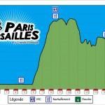 Paris - Versailles la dernière ligne droite !